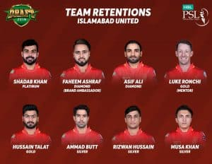 Islamabad United Players Retained