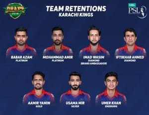 PSL 2020 Retained Players