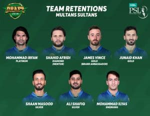 PSL 2020 Retained Players List
