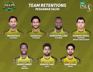 Peshawar Zalmi Team Retension