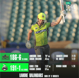 Lahore Qalandars wins by 9 wickets