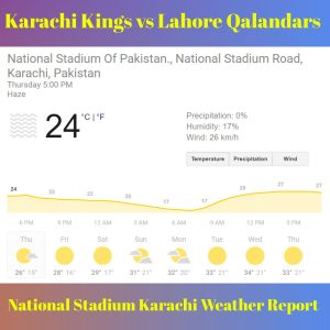 National Stadium Karachi Weather Report